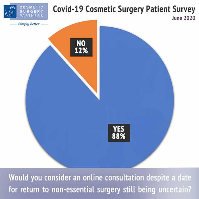 covid-19 coronavirus elective surgery patient statistics