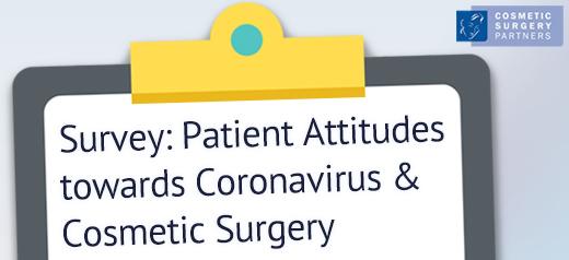 patients attitudes coronavirus cosmetic surgery